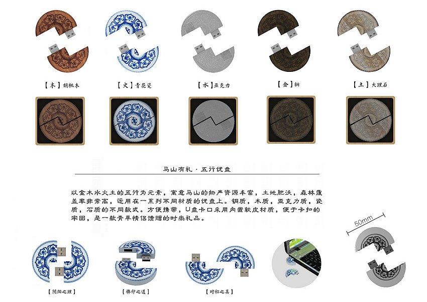 产品名称: 五行U盘 作品编号: MS1023 创意说明: 以金木水火土的五行为元素,运用在一系列不同材质的优盘上。有铜质,木质,亚克力质,瓷质,石质的不同款式。U盘卡口采用内置软皮材质,便于卡扣的牢固,方便携带,是一款青年情侣馈赠的时尚礼品。