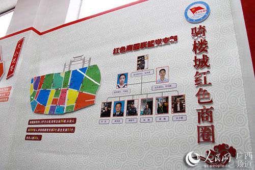 梧州万秀区:梧州骑楼城党建引领红色商圈绽放