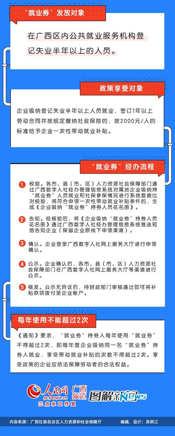 """2000元/人!广西失业人员可领""""就业券"""""""