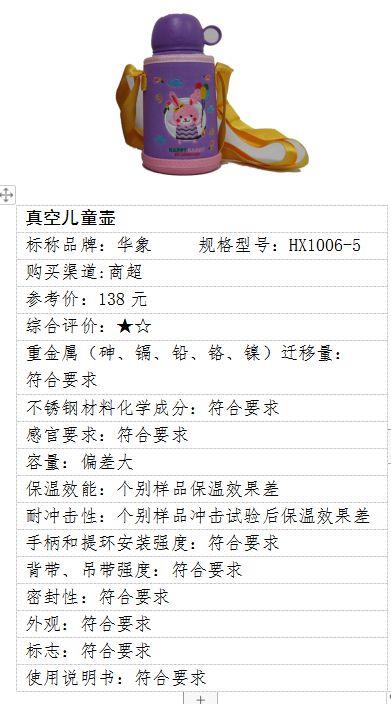 广西消委会公布儿童不锈钢真空保温杯较劲试验功能